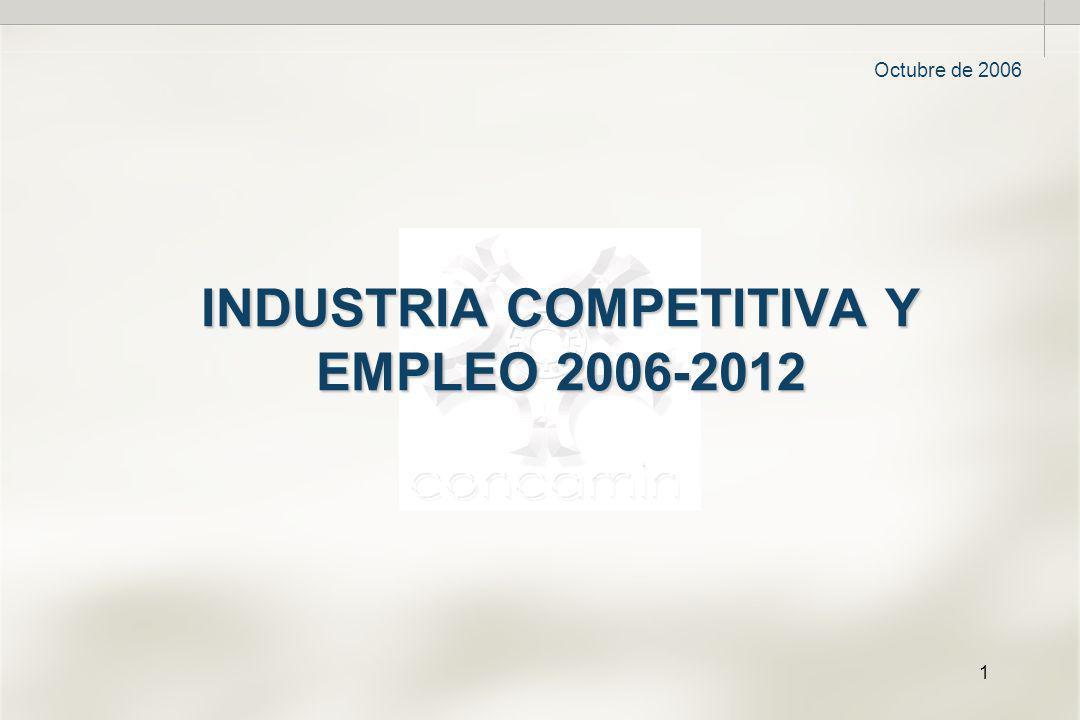 1 Octubre de 2006 INDUSTRIA COMPETITIVA Y EMPLEO 2006-2012