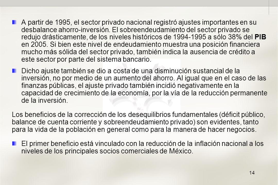 14 A partir de 1995, el sector privado nacional registró ajustes importantes en su desbalance ahorro-inversión.