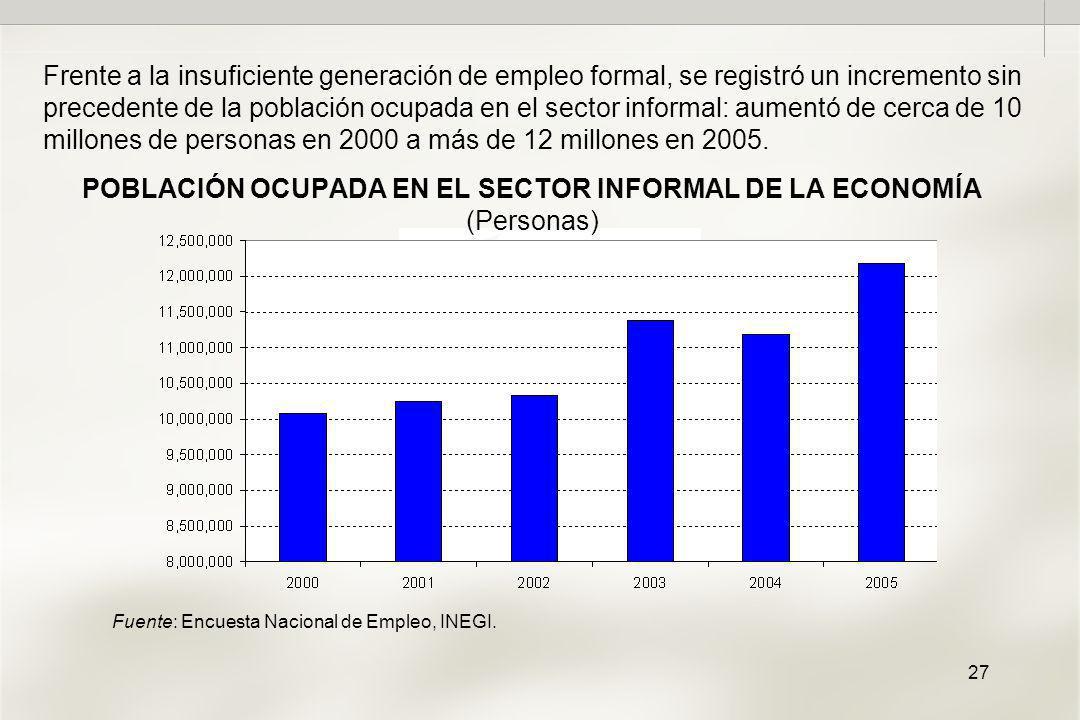 27 POBLACIÓN OCUPADA EN EL SECTOR INFORMAL DE LA ECONOMÍA (Personas) Frente a la insuficiente generación de empleo formal, se registró un incremento sin precedente de la población ocupada en el sector informal: aumentó de cerca de 10 millones de personas en 2000 a más de 12 millones en 2005.