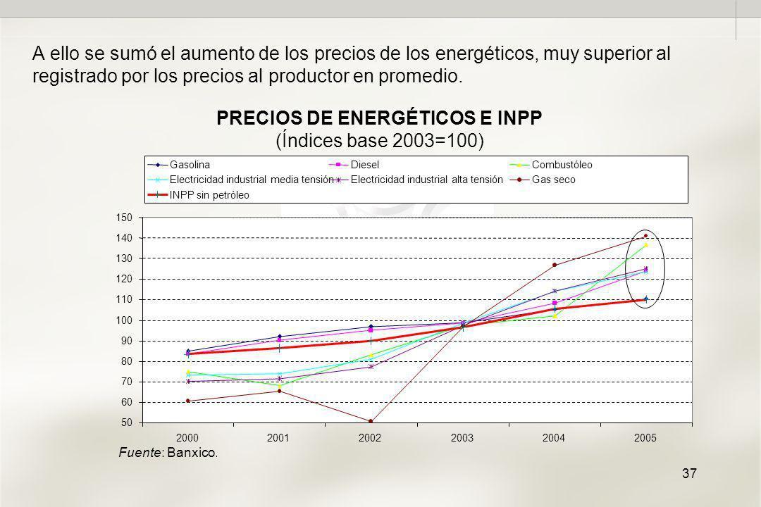 37 PRECIOS DE ENERGÉTICOS E INPP (Índices base 2003=100) A ello se sumó el aumento de los precios de los energéticos, muy superior al registrado por los precios al productor en promedio.