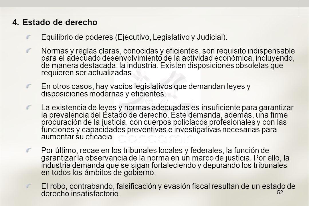 52 4.Estado de derecho Equilibrio de poderes (Ejecutivo, Legislativo y Judicial).