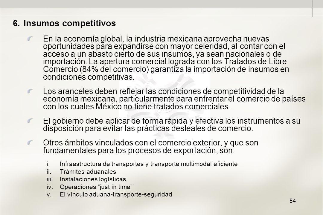 54 6.Insumos competitivos En la economía global, la industria mexicana aprovecha nuevas oportunidades para expandirse con mayor celeridad, al contar con el acceso a un abasto cierto de sus insumos, ya sean nacionales o de importación.