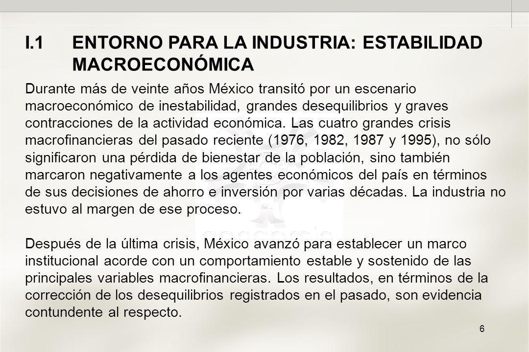 6 I.1ENTORNO PARA LA INDUSTRIA: ESTABILIDAD MACROECONÓMICA Durante más de veinte años México transitó por un escenario macroeconómico de inestabilidad, grandes desequilibrios y graves contracciones de la actividad económica.