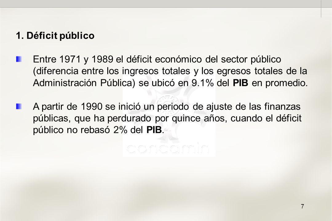 7 1. Déficit público Entre 1971 y 1989 el déficit económico del sector público (diferencia entre los ingresos totales y los egresos totales de la Admi