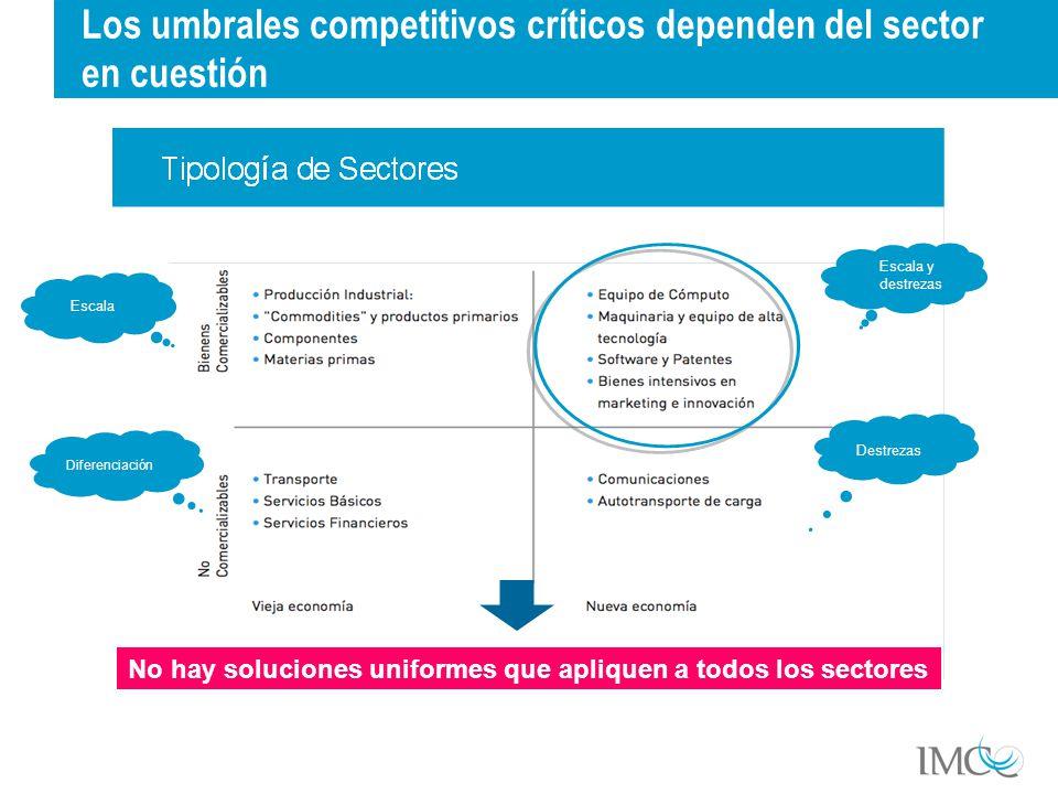 Los umbrales competitivos críticos dependen del sector en cuestión Escala y destrezas Diferenciación Escala Destrezas No hay soluciones uniformes que apliquen a todos los sectores
