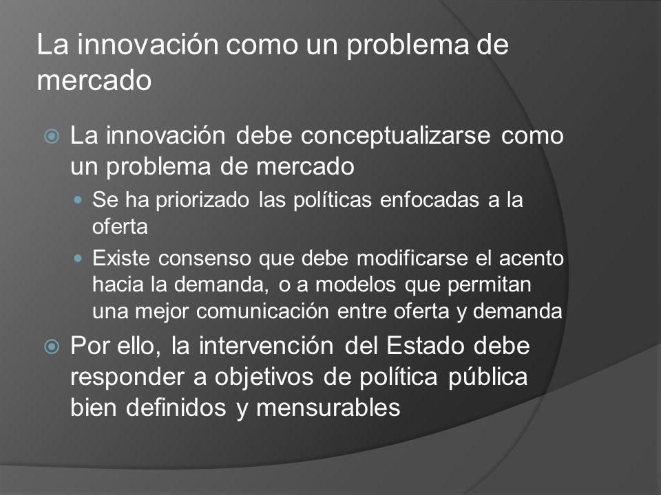 La innovación como un problema de mercado La innovación debe conceptualizarse como un problema de mercado Se ha priorizado las políticas enfocadas a la oferta Existe consenso que debe modificarse el acento hacia la demanda, o a modelos que permitan una mejor comunicación entre oferta y demanda Por ello, la intervención del Estado debe responder a objetivos de política pública bien definidos y mensurables