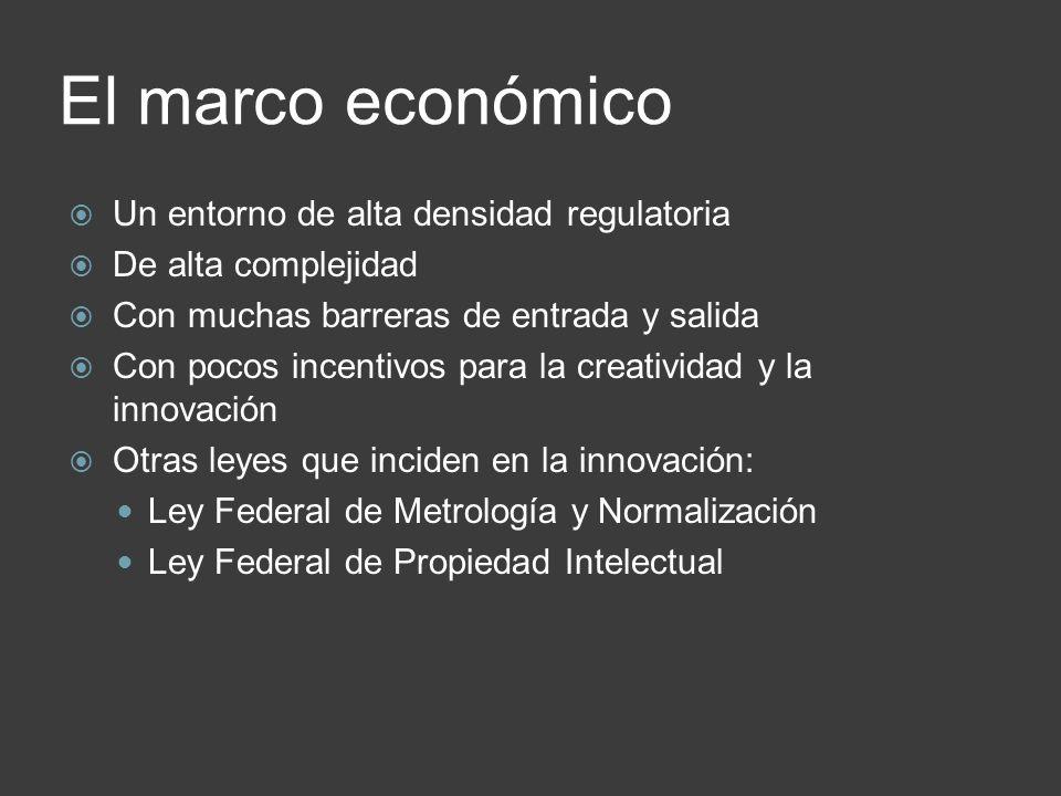 El marco económico Un entorno de alta densidad regulatoria De alta complejidad Con muchas barreras de entrada y salida Con pocos incentivos para la creatividad y la innovación Otras leyes que inciden en la innovación: Ley Federal de Metrología y Normalización Ley Federal de Propiedad Intelectual
