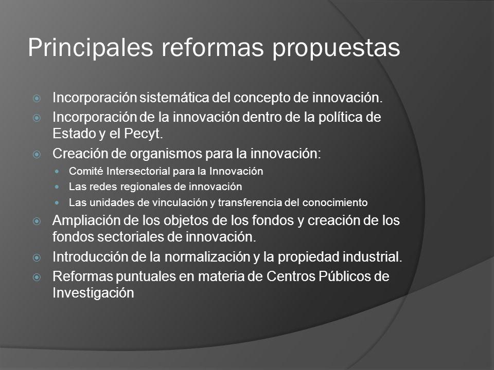 Principales reformas propuestas Incorporación sistemática del concepto de innovación.