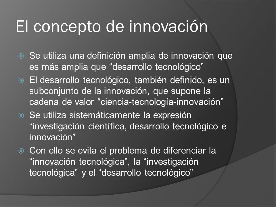 El concepto de innovación Se utiliza una definición amplia de innovación que es más amplia que desarrollo tecnológico El desarrollo tecnológico, también definido, es un subconjunto de la innovación, que supone la cadena de valor ciencia-tecnología-innovación Se utiliza sistemáticamente la expresión investigación científica, desarrollo tecnológico e innovación Con ello se evita el problema de diferenciar la innovación tecnológica, la investigación tecnológica y el desarrollo tecnológico