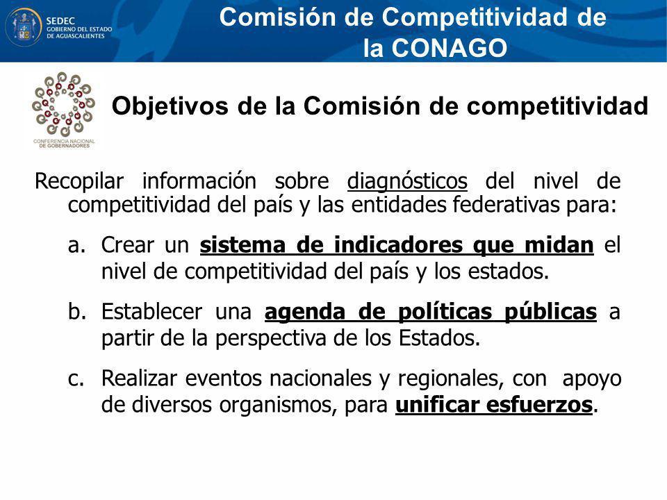 Objetivos de la Comisión de competitividad Recopilar información sobre diagnósticos del nivel de competitividad del país y las entidades federativas p