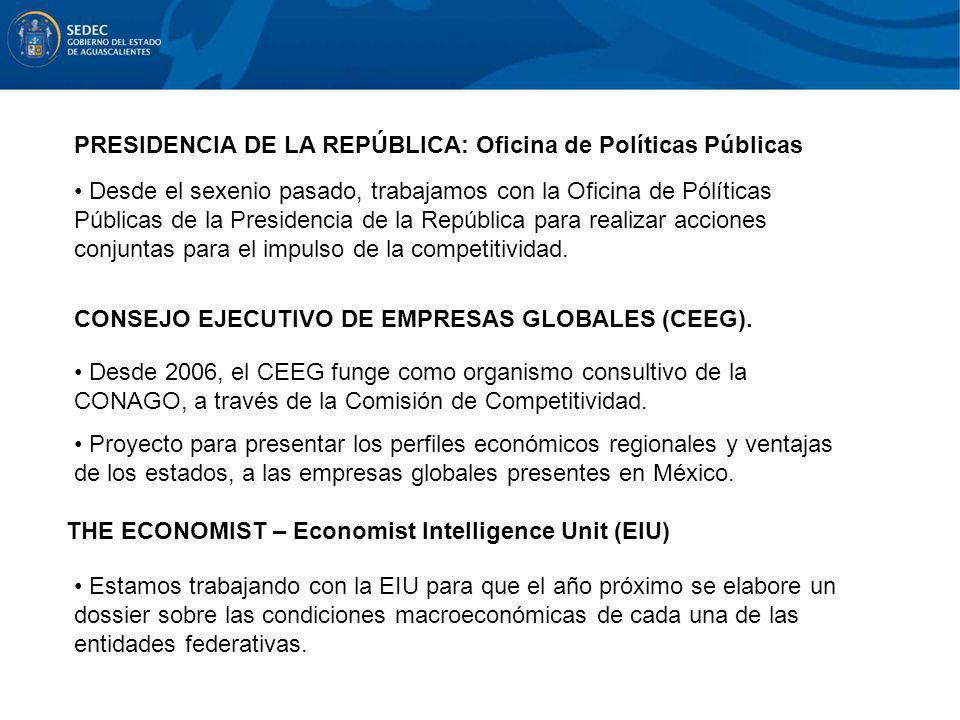 PRESIDENCIA DE LA REPÚBLICA: Oficina de Políticas Públicas CONSEJO EJECUTIVO DE EMPRESAS GLOBALES (CEEG). THE ECONOMIST – Economist Intelligence Unit