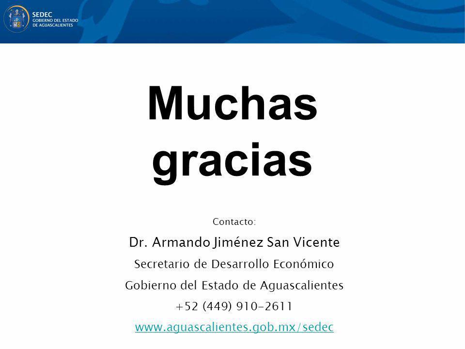 Contacto: Dr. Armando Jiménez San Vicente Secretario de Desarrollo Económico Gobierno del Estado de Aguascalientes +52 (449) 910-2611 www.aguascalient