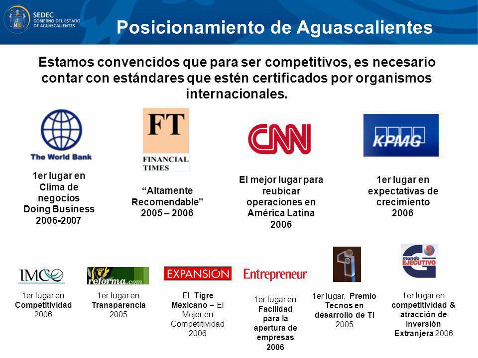 1er lugar en Clima de negocios Doing Business 2006-2007 Altamente Recomendable 2005 – 2006 El mejor lugar para reubicar operaciones en América Latina