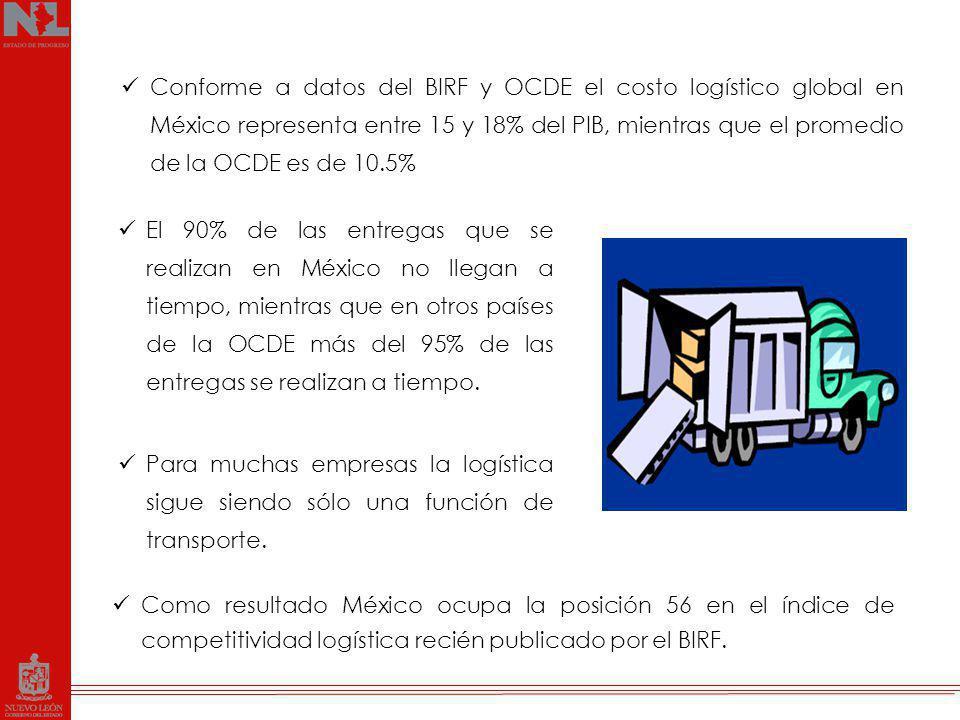 El 90% de las entregas que se realizan en México no llegan a tiempo, mientras que en otros países de la OCDE más del 95% de las entregas se realizan a tiempo.