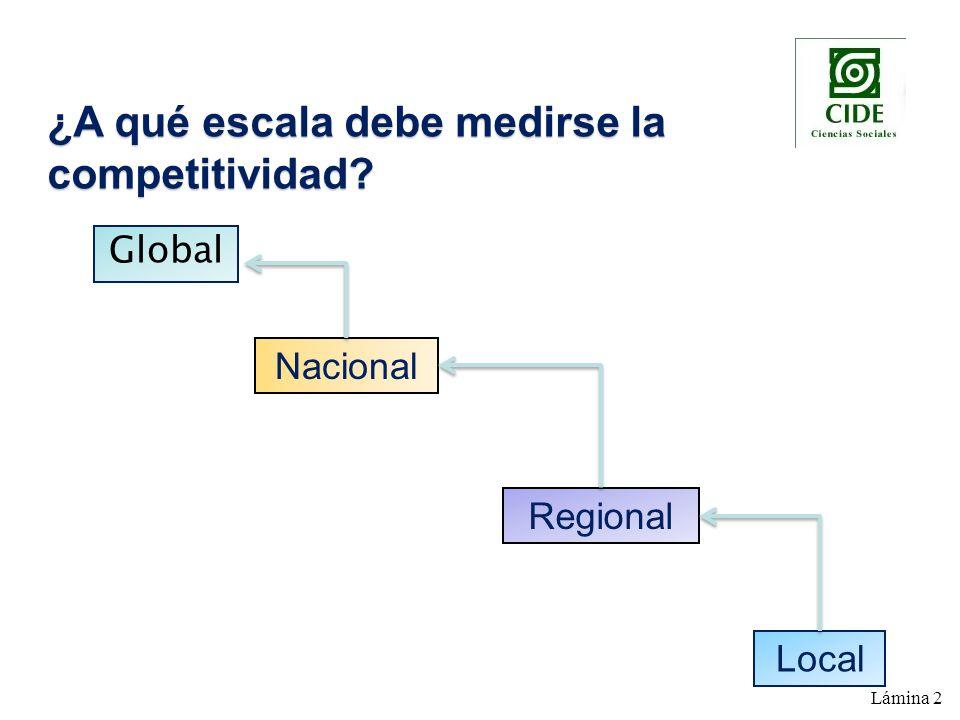 Lámina 2 ¿A qué escala debe medirse la competitividad? Global Nacional Regional Local