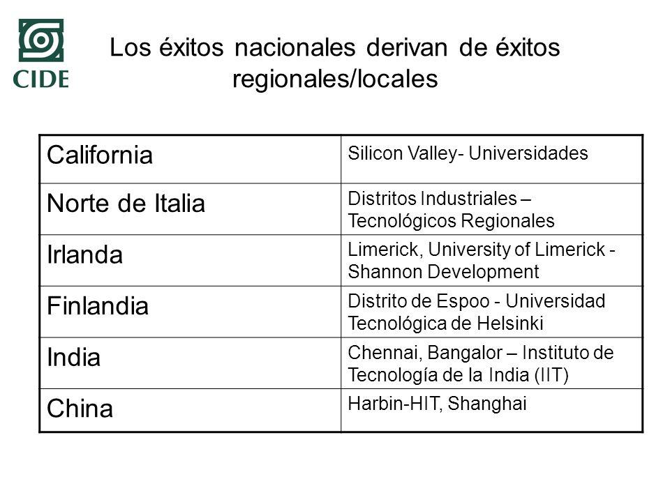 Los éxitos nacionales derivan de éxitos regionales/locales California Silicon Valley- Universidades Norte de Italia Distritos Industriales – Tecnológi