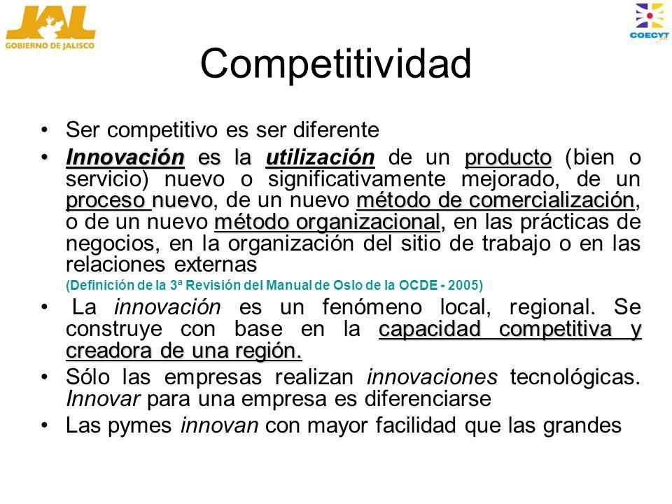 Competitividad Ser competitivo es ser diferente Innovación es la uproducto proceso nuevométodo de comercialización método organizacional,Innovación es la utilización de un producto (bien o servicio) nuevo o significativamente mejorado, de un proceso nuevo, de un nuevo método de comercialización, o de un nuevo método organizacional, en las prácticas de negocios, en la organización del sitio de trabajo o en las relaciones externas (Definición de la 3ª Revisión del Manual de Oslo de la OCDE - 2005) capacidad competitiva y creadora de una región.