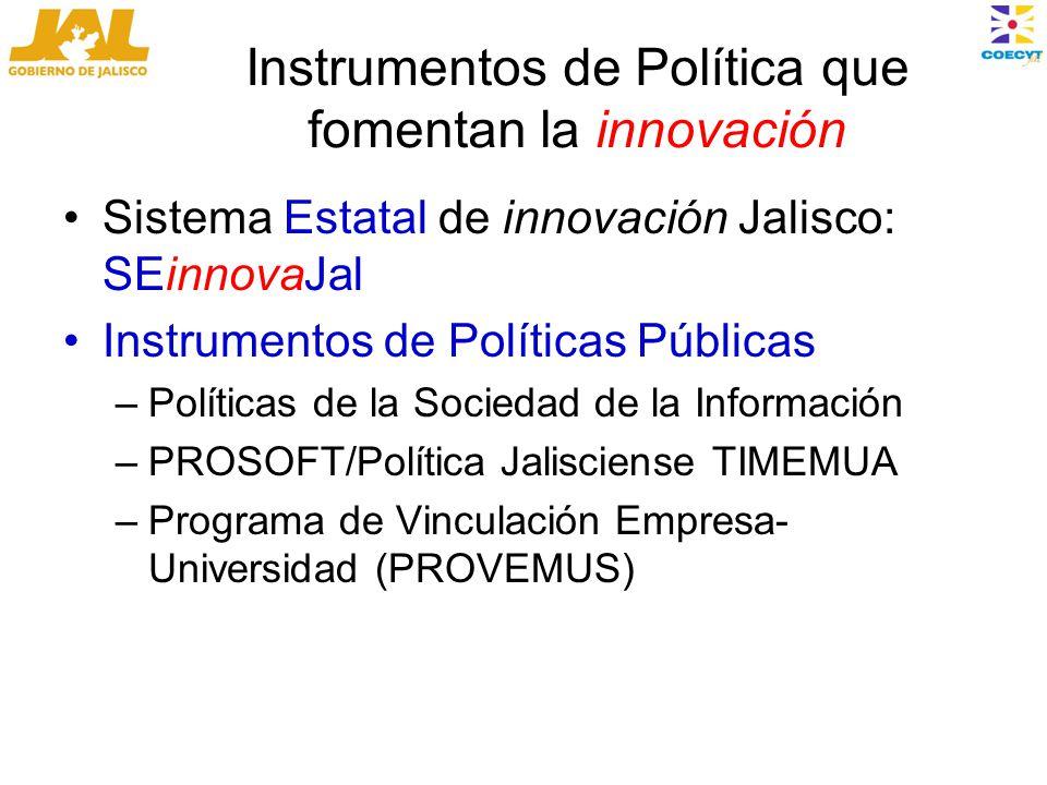 Instrumentos de Política que fomentan la innovación Sistema Estatal de innovación Jalisco: SEinnovaJal Instrumentos de Políticas Públicas –Políticas de la Sociedad de la Información –PROSOFT/Política Jalisciense TIMEMUA –Programa de Vinculación Empresa- Universidad (PROVEMUS)
