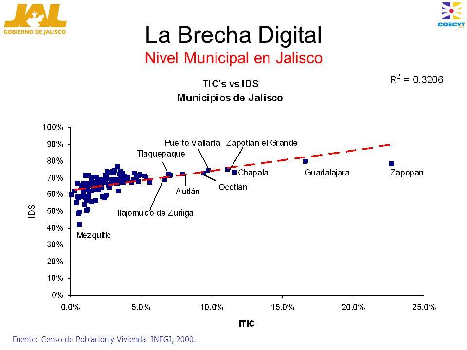 La Brecha Digital Nivel Municipal en Jalisco Fuente: Censo de Población y Vivienda. INEGI, 2000.