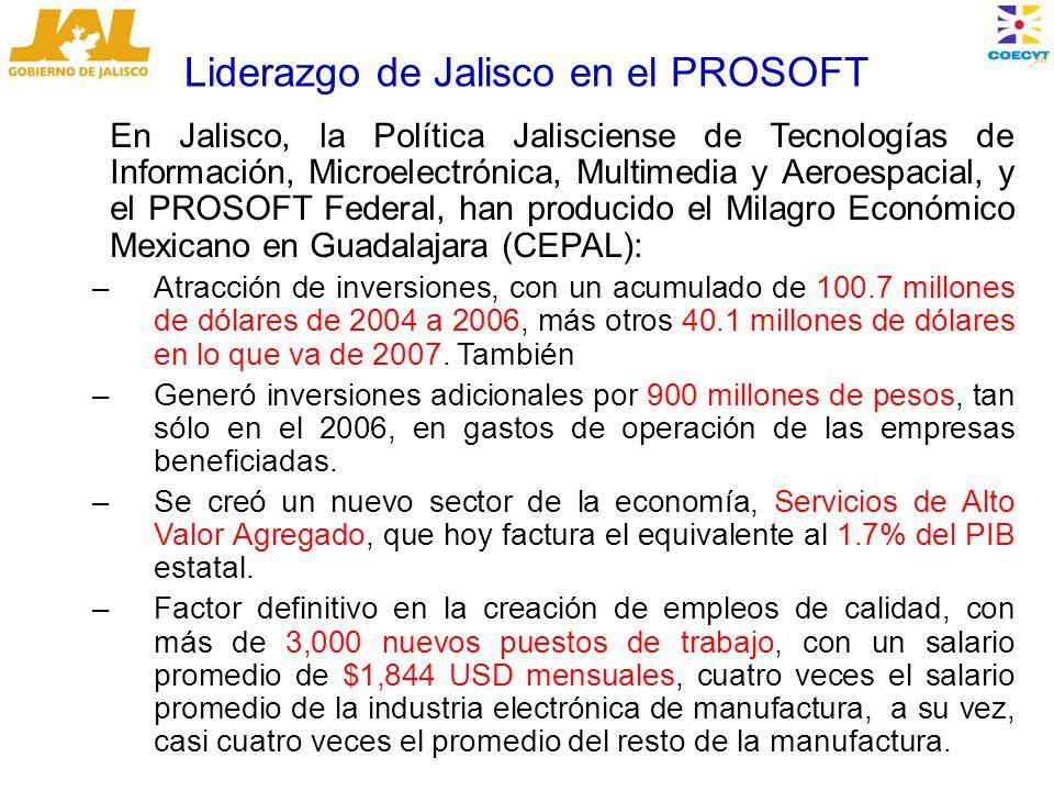 Liderazgo de Jalisco en el PROSOFT En Jalisco, la Política Jalisciense de Tecnologías de Información, Microelectrónica, Multimedia y Aeroespacial, y el PROSOFT Federal, han producido el Milagro Económico Mexicano en Guadalajara (CEPAL): –Atracción de inversiones, con un acumulado de 100.7 millones de dólares de 2004 a 2006, más otros 40.1 millones de dólares en lo que va de 2007.