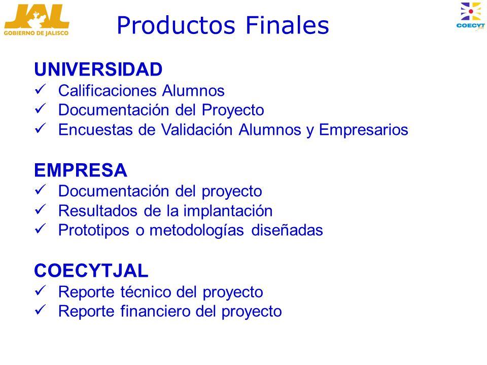 Productos Finales UNIVERSIDAD Calificaciones Alumnos Documentación del Proyecto Encuestas de Validación Alumnos y Empresarios EMPRESA Documentación del proyecto Resultados de la implantación Prototipos o metodologías diseñadas COECYTJAL Reporte técnico del proyecto Reporte financiero del proyecto