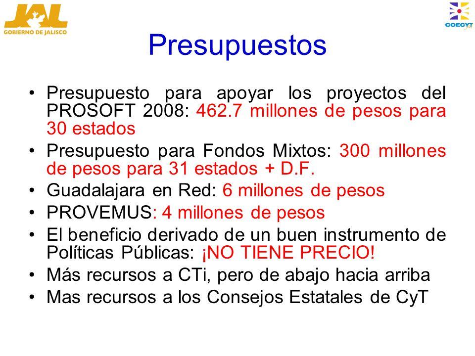 Presupuestos Presupuesto para apoyar los proyectos del PROSOFT 2008: 462.7 millones de pesos para 30 estados Presupuesto para Fondos Mixtos: 300 millones de pesos para 31 estados + D.F.