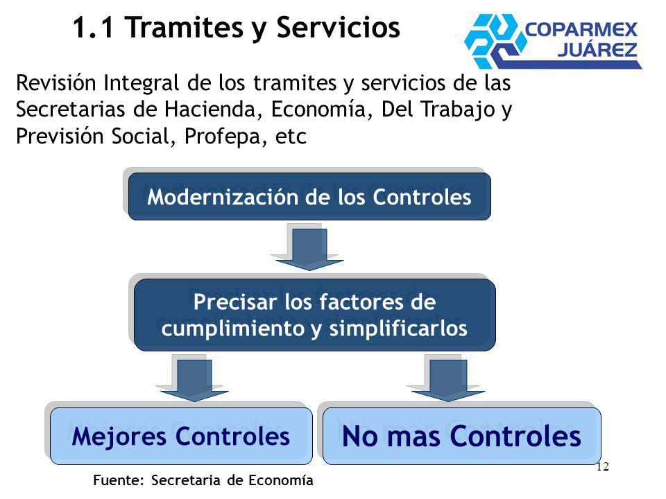 12 Modernización de los Controles Mejores Controles No mas Controles Precisar los factores de cumplimiento y simplificarlos 1.1 Tramites y Servicios R