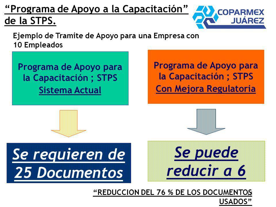 15 Programa de Apoyo a la Capacitación de la STPS. Se puede reducir a 6 Programa de Apoyo para la Capacitación ; STPS Con Mejora Regulatoria Se requie