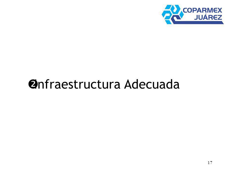 17 Infraestructura Adecuada