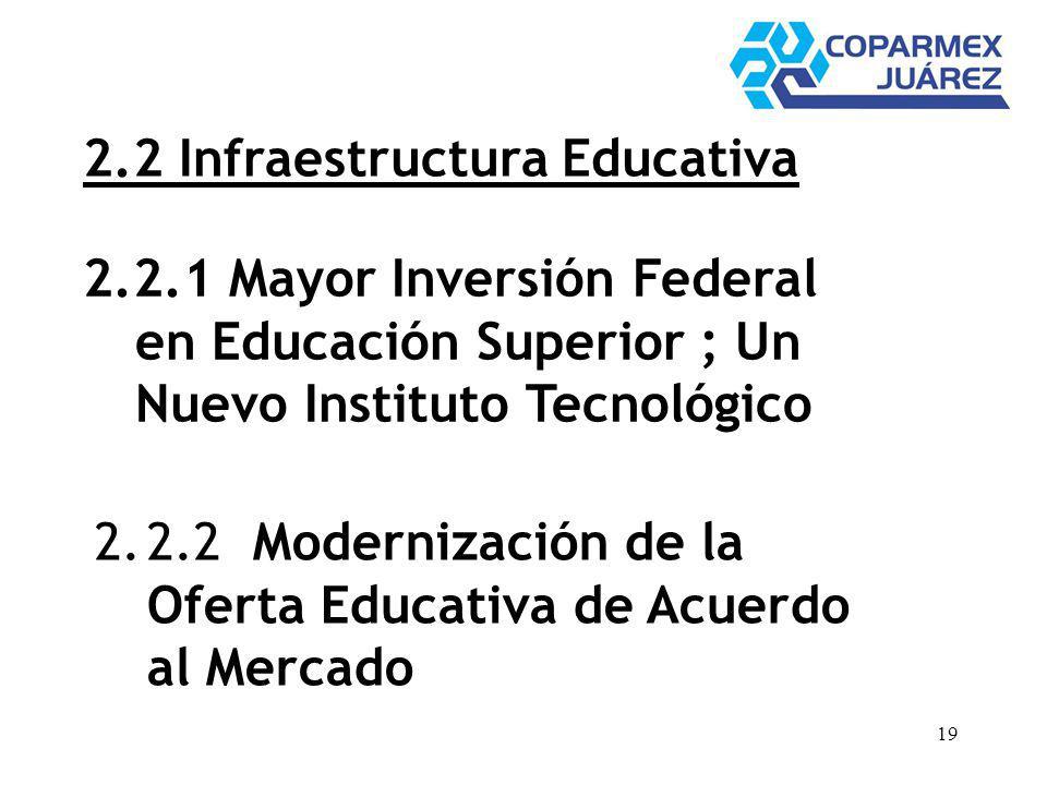 19 2.2 Infraestructura Educativa 2.2.1 Mayor Inversión Federal en Educación Superior ; Un Nuevo Instituto Tecnológico 2.2.2 Modernización de la Oferta Educativa de Acuerdo al Mercado