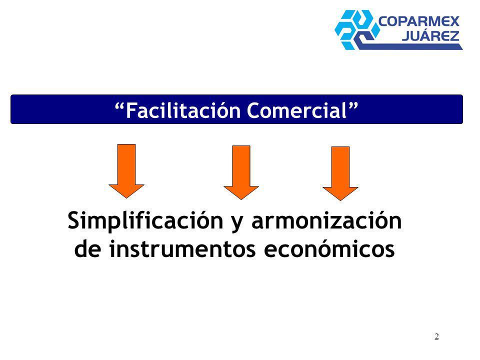 2 Simplificación y armonización de instrumentos económicos Facilitación Comercial