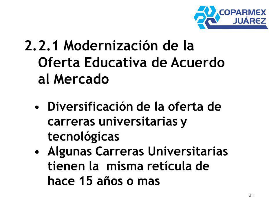 21 2.2.1 Modernización de la Oferta Educativa de Acuerdo al Mercado Diversificación de la oferta de carreras universitarias y tecnológicas Algunas Carreras Universitarias tienen la misma retícula de hace 15 años o mas