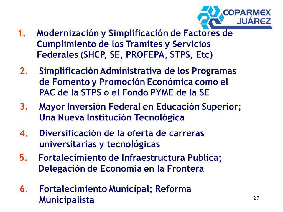 27 1.Modernización y Simplificación de Factores de Cumplimiento de los Tramites y Servicios Federales (SHCP, SE, PROFEPA, STPS, Etc) 2.Simplificación