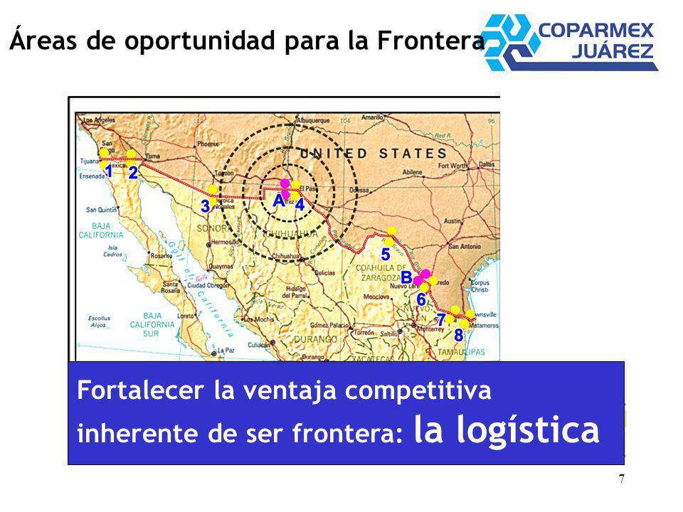 7 Áreas de oportunidad para la Frontera Fortalecer la ventaja competitiva inherente de ser frontera: la logística