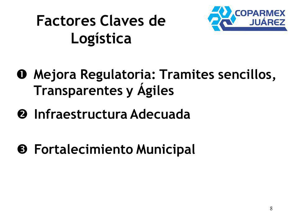 8 Mejora Regulatoria: Tramites sencillos, Transparentes y Ágiles Factores Claves de Logística Infraestructura Adecuada Fortalecimiento Municipal