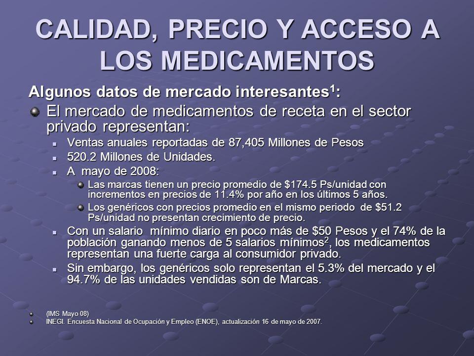 CALIDAD, PRECIO Y ACCESO A LOS MEDICAMENTOS Algunos datos de mercado interesantes 1 : El mercado de medicamentos de receta en el sector privado repres