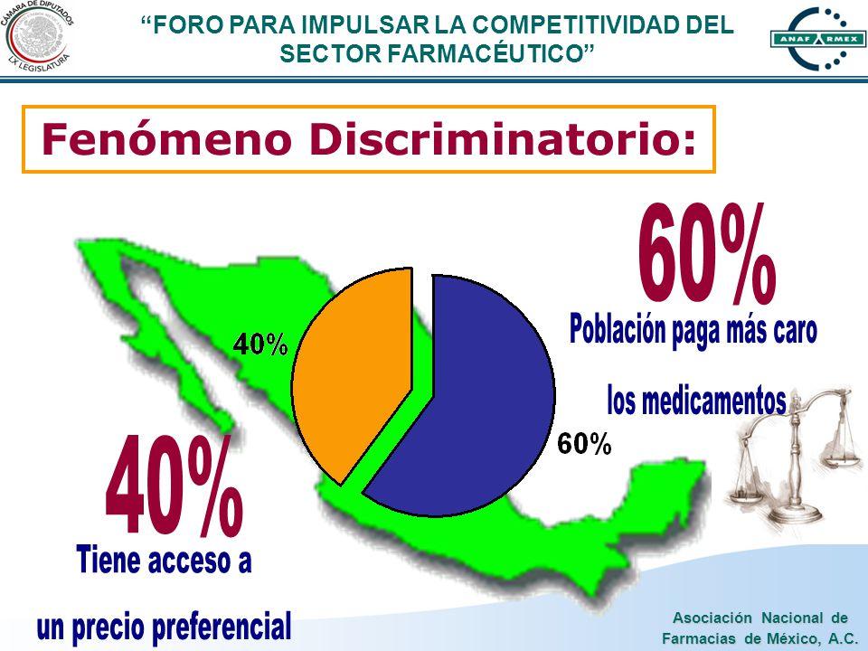 Asociación Nacional de Farmacias de México, A.C. Fenómeno Discriminatorio: FORO PARA IMPULSAR LA COMPETITIVIDAD DEL SECTOR FARMACÉUTICO