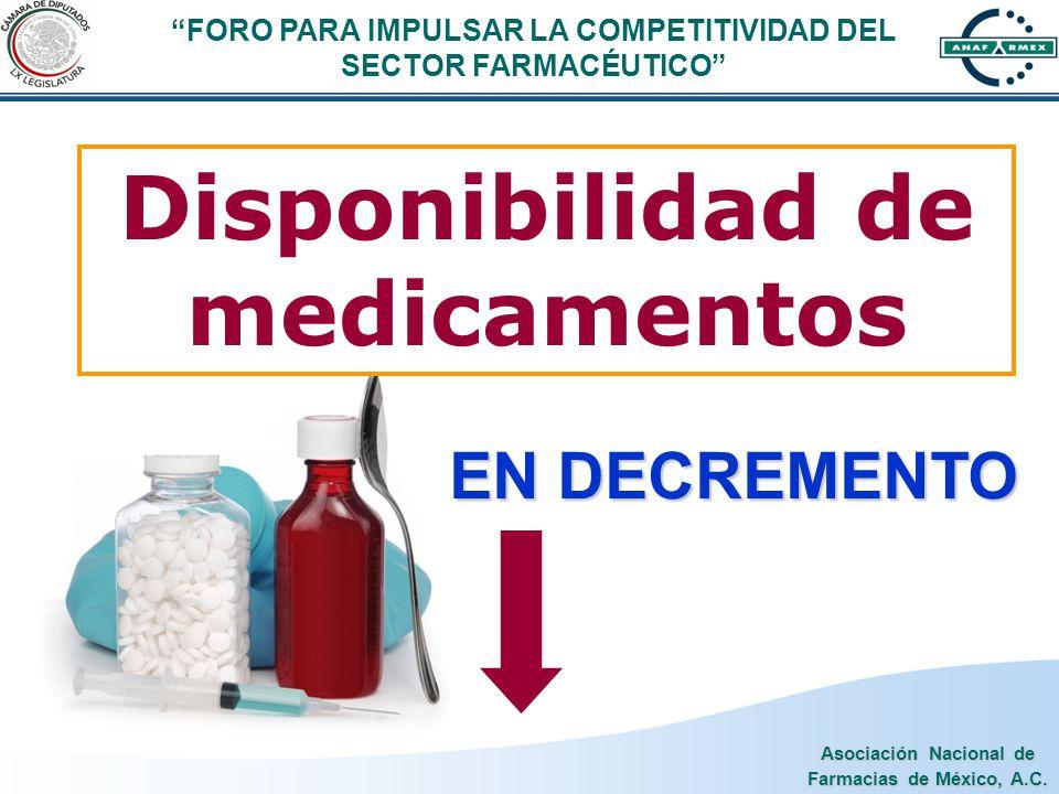 Asociación Nacional de Farmacias de México, A.C. Disponibilidad de medicamentos FORO PARA IMPULSAR LA COMPETITIVIDAD DEL SECTOR FARMACÉUTICO EN DECREM