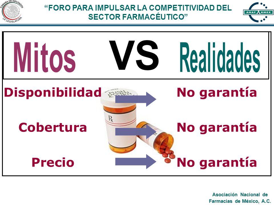 Asociación Nacional de Farmacias de México, A.C. Disponibilidad Cobertura Precio No garantía FORO PARA IMPULSAR LA COMPETITIVIDAD DEL SECTOR FARMACÉUT