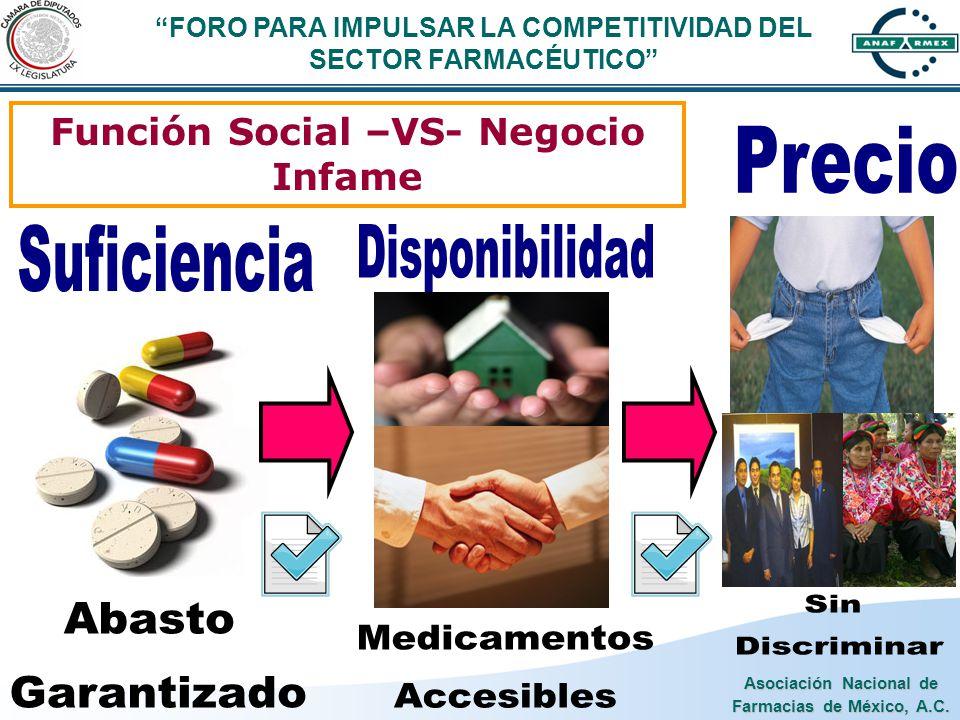 Asociación Nacional de Farmacias de México, A.C. Función Social –VS- Negocio Infame FORO PARA IMPULSAR LA COMPETITIVIDAD DEL SECTOR FARMACÉUTICO