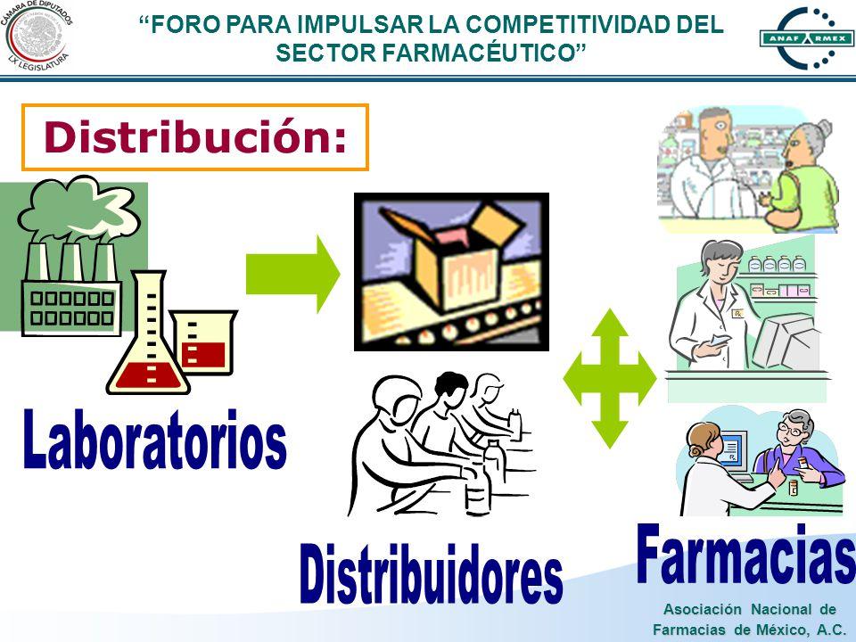 Asociación Nacional de Farmacias de México, A.C. Distribución: FORO PARA IMPULSAR LA COMPETITIVIDAD DEL SECTOR FARMACÉUTICO