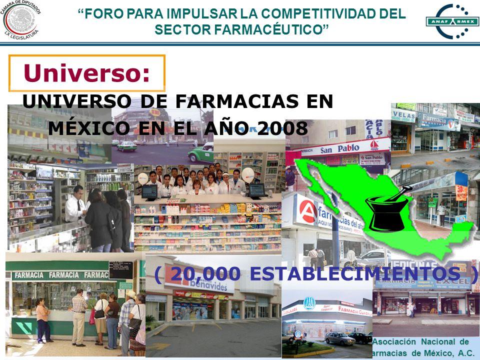 Asociación Nacional de Farmacias de México, A.C. Universo: UNIVERSO DE FARMACIAS EN MÉXICO EN EL AÑO 2008 ( 20,000 ESTABLECIMIENTOS ) FORO PARA IMPULS