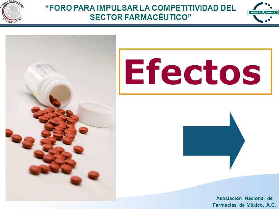 Asociación Nacional de Farmacias de México, A.C. Efectos FORO PARA IMPULSAR LA COMPETITIVIDAD DEL SECTOR FARMACÉUTICO