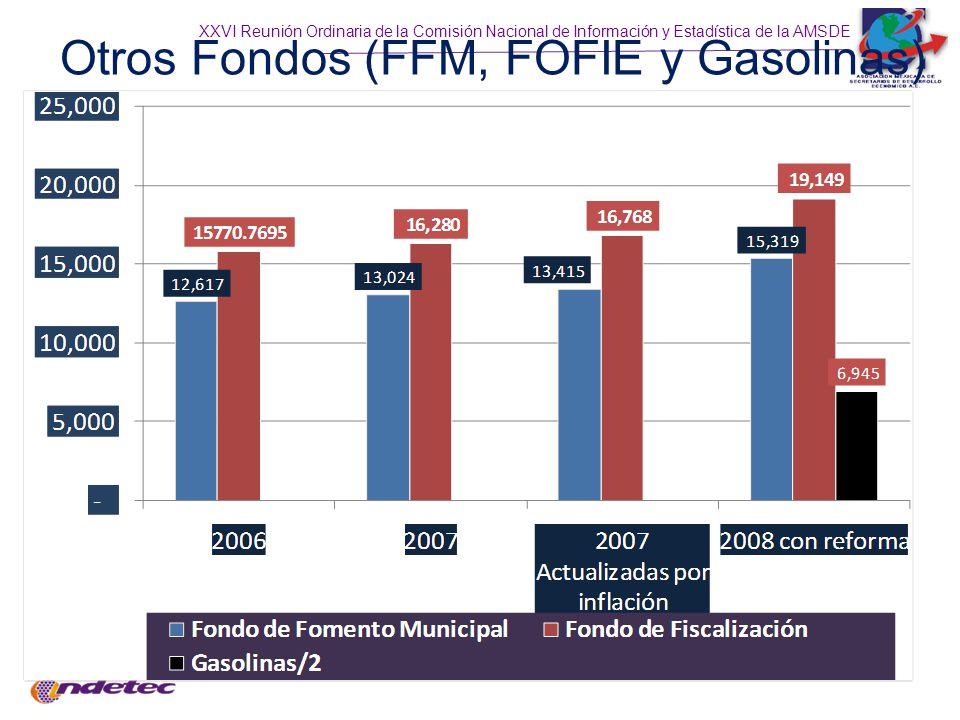 XXVI Reunión Ordinaria de la Comisión Nacional de Información y Estadística de la AMSDE Otros Fondos (FFM, FOFIE y Gasolinas)