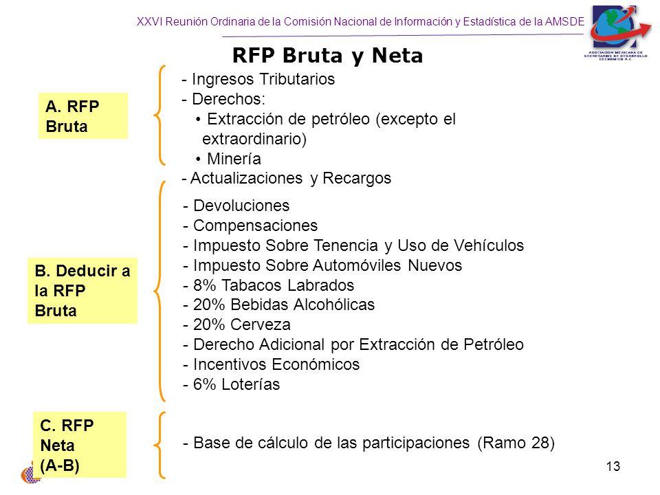 XXVI Reunión Ordinaria de la Comisión Nacional de Información y Estadística de la AMSDE 13 RFP Bruta y Neta A.