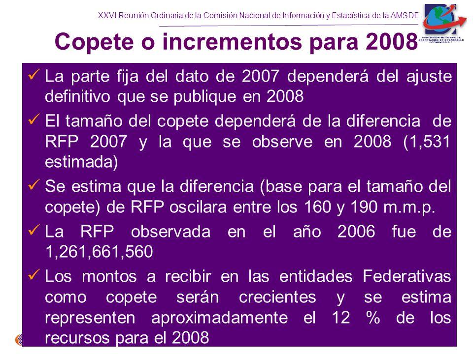 XXVI Reunión Ordinaria de la Comisión Nacional de Información y Estadística de la AMSDE Copete o incrementos para 2008 La parte fija del dato de 2007 dependerá del ajuste definitivo que se publique en 2008 El tamaño del copete dependerá de la diferencia de RFP 2007 y la que se observe en 2008 (1,531 estimada) Se estima que la diferencia (base para el tamaño del copete) de RFP oscilara entre los 160 y 190 m.m.p.