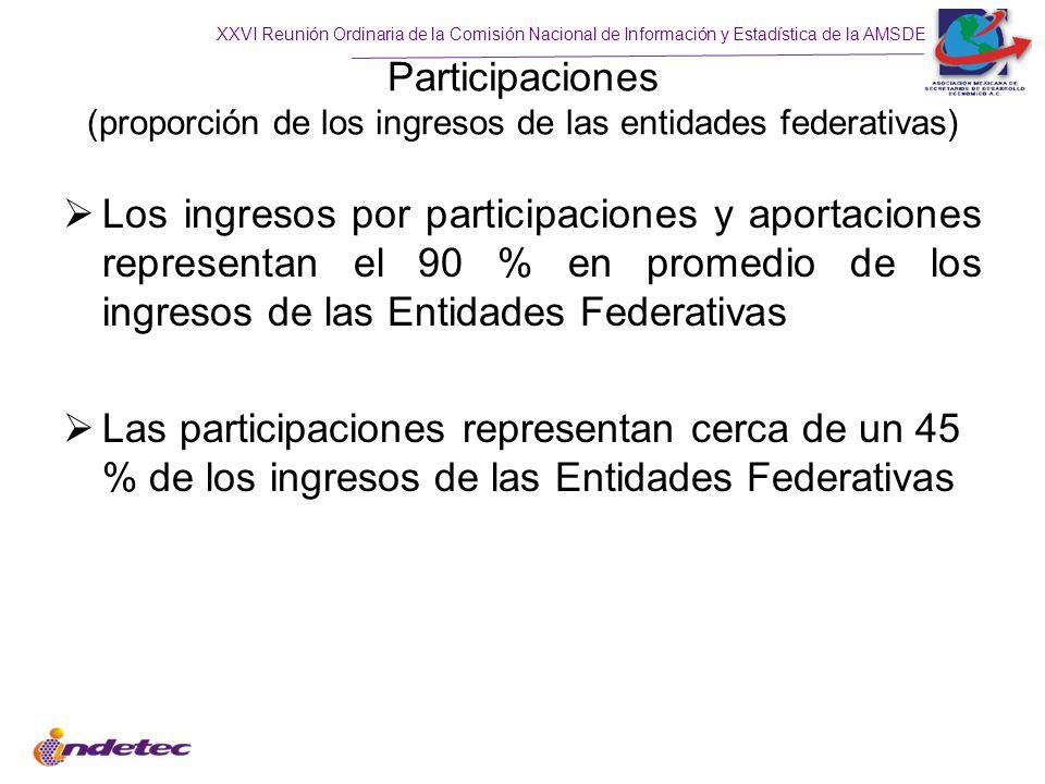 XXVI Reunión Ordinaria de la Comisión Nacional de Información y Estadística de la AMSDE Recomendaciones generales (PIBE) Formas Nuevas de trabajo con diferentes secretarías de Estado.