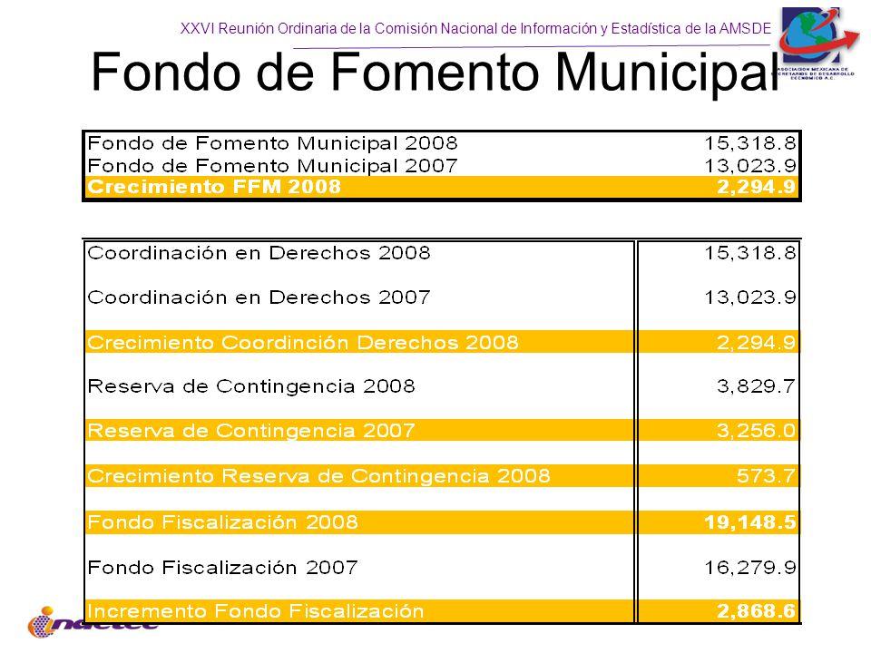 XXVI Reunión Ordinaria de la Comisión Nacional de Información y Estadística de la AMSDE Fondo de Fomento Municipal