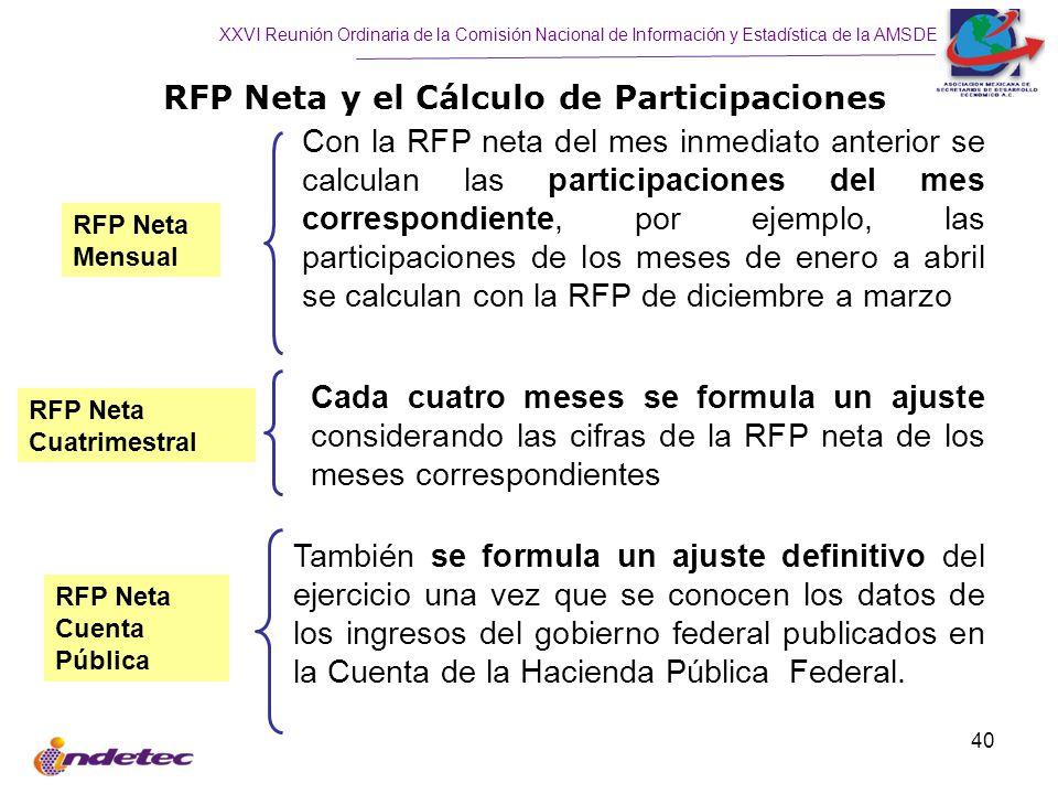 XXVI Reunión Ordinaria de la Comisión Nacional de Información y Estadística de la AMSDE 40 RFP Neta y el Cálculo de Participaciones RFP Neta Cuenta Pública Con la RFP neta del mes inmediato anterior se calculan las participaciones del mes correspondiente, por ejemplo, las participaciones de los meses de enero a abril se calculan con la RFP de diciembre a marzo RFP Neta Mensual Cada cuatro meses se formula un ajuste considerando las cifras de la RFP neta de los meses correspondientes También se formula un ajuste definitivo del ejercicio una vez que se conocen los datos de los ingresos del gobierno federal publicados en la Cuenta de la Hacienda Pública Federal.