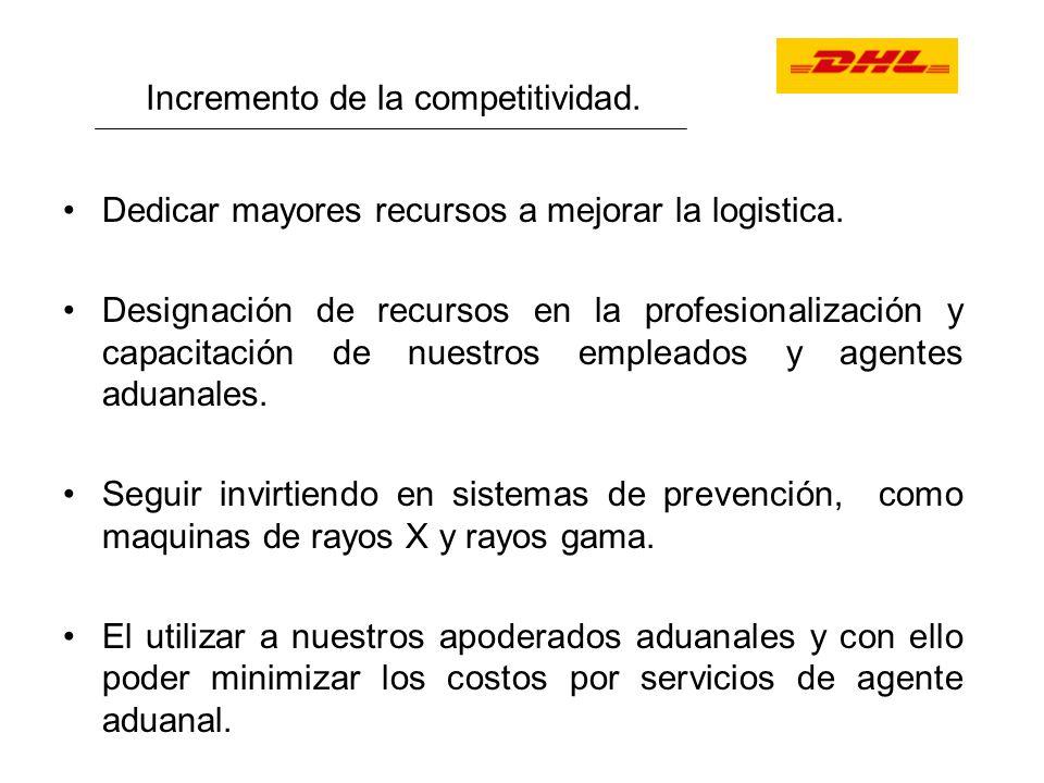 Incremento de la competitividad. Dedicar mayores recursos a mejorar la logistica. Designación de recursos en la profesionalización y capacitación de n